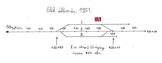 Elek állomás vágányábrája, 1951.